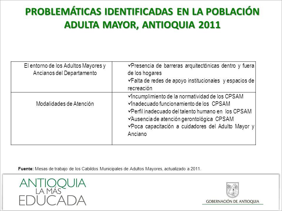 PROBLEMÁTICAS IDENTIFICADAS EN LA POBLACIÓN ADULTA MAYOR, ANTIOQUIA 2011