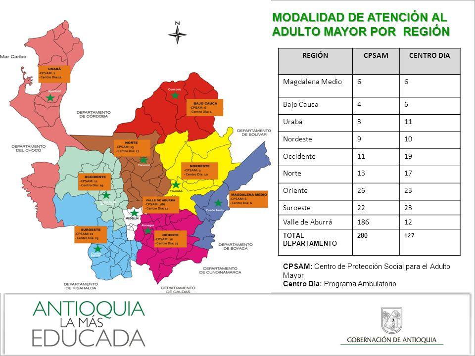 MODALIDAD DE ATENCIÓN AL ADULTO MAYOR POR REGIÓN