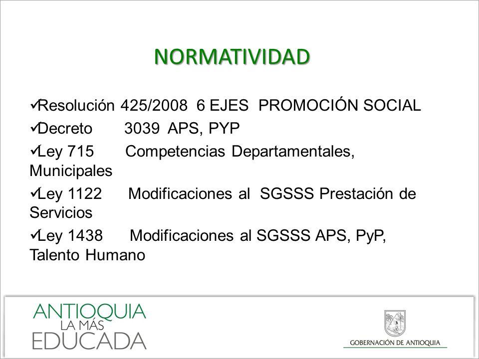 NORMATIVIDAD Resolución 425/2008 6 EJES PROMOCIÓN SOCIAL