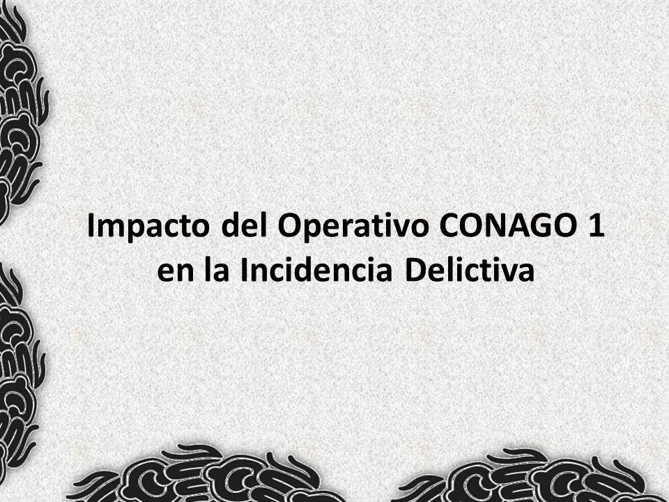 Impacto del Operativo CONAGO 1 en la Incidencia Delictiva