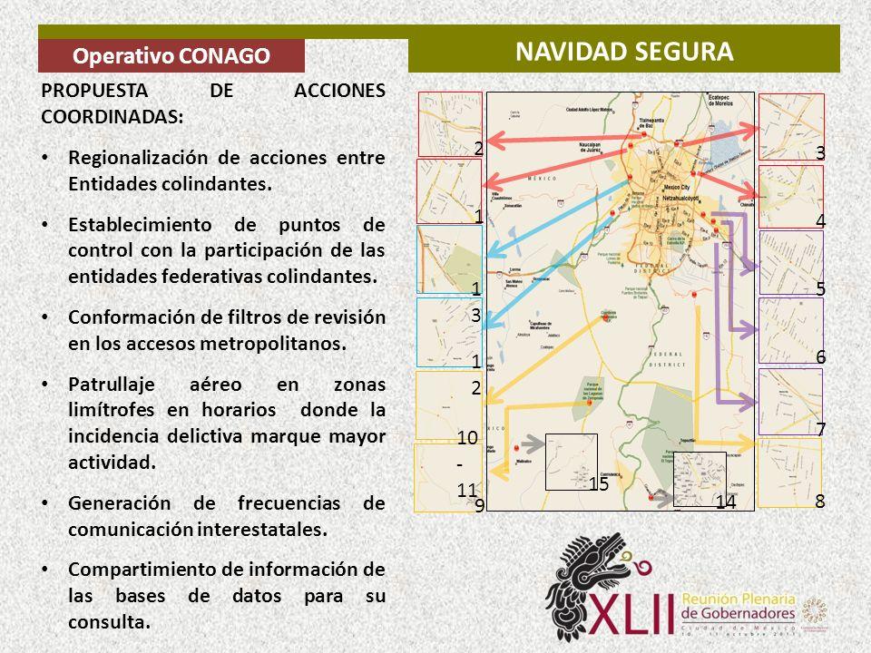 NAVIDAD SEGURA Operativo CONAGO PROPUESTA DE ACCIONES COORDINADAS: