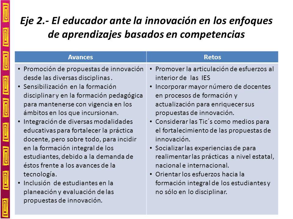 Eje 2.- El educador ante la innovación en los enfoques de aprendizajes basados en competencias