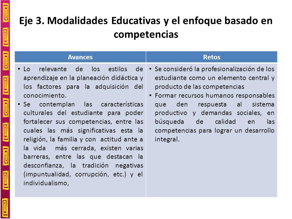 Eje 3. Modalidades Educativas y el enfoque basado en competencias