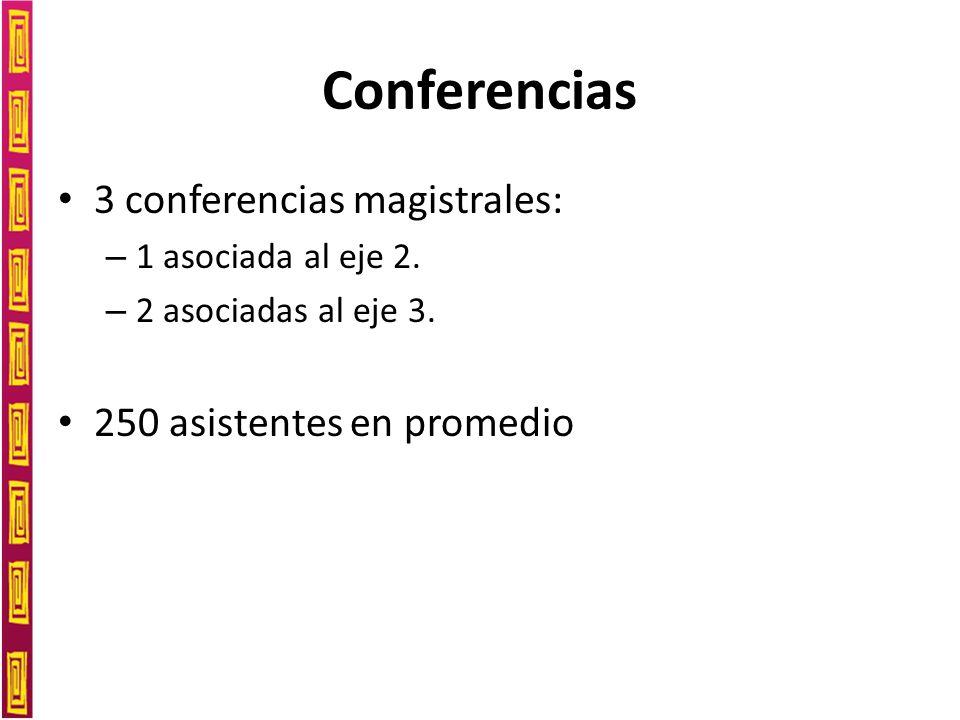 Conferencias 3 conferencias magistrales: 250 asistentes en promedio