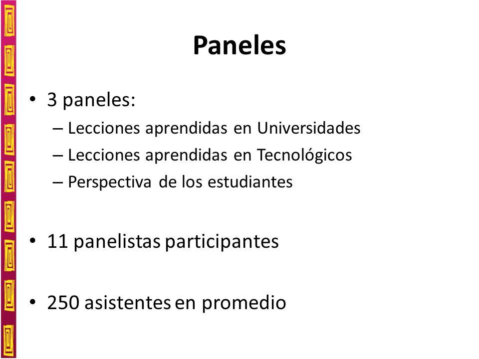 Paneles 3 paneles: 11 panelistas participantes