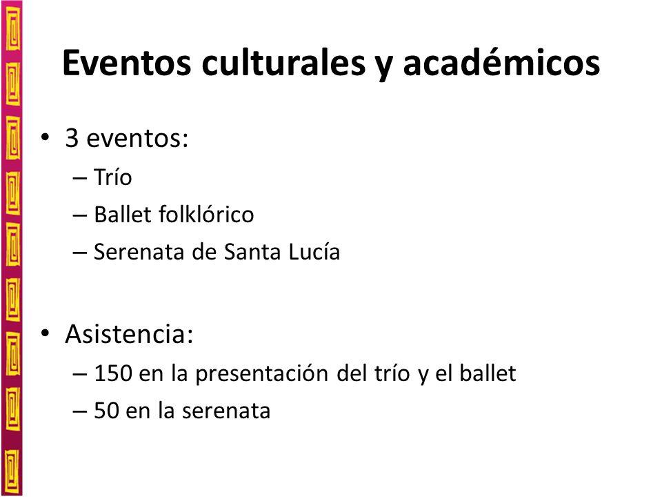 Eventos culturales y académicos