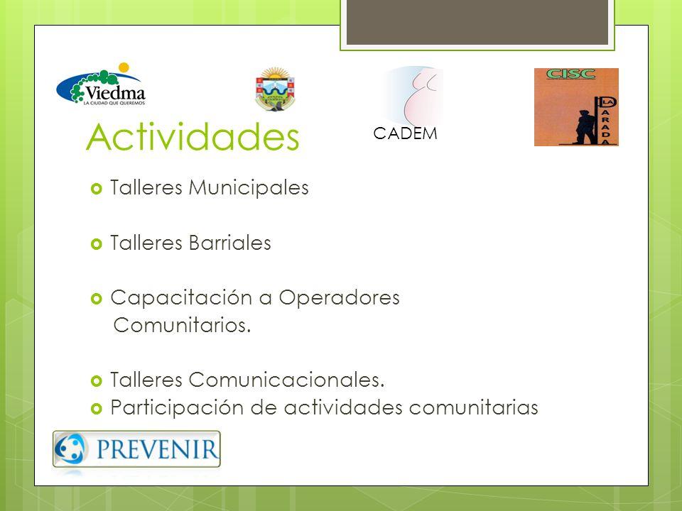 Actividades Talleres Municipales Talleres Barriales