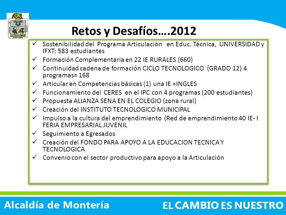 Retos y Desafíos….2012 Sostenibilidad del Programa Articulación en Educ. Técnica, UNIVERSIDAD y IFXT: 583 estudiantes.
