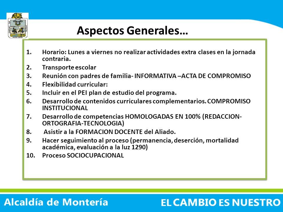 Aspectos Generales… Horario: Lunes a viernes no realizar actividades extra clases en la jornada contraria.