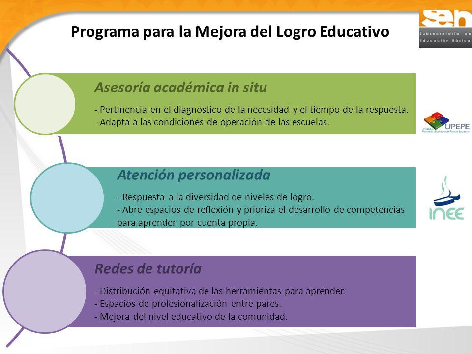 Programa para la Mejora del Logro Educativo