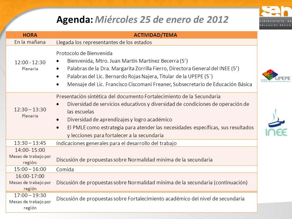Agenda: Miércoles 25 de enero de 2012
