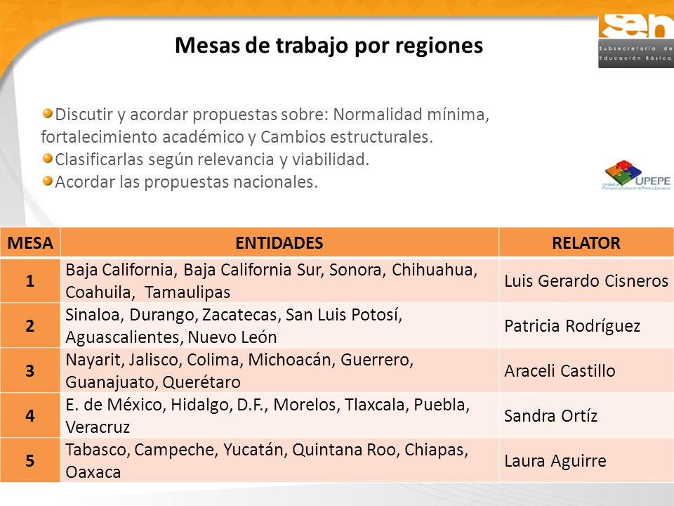 Mesas de trabajo por regiones