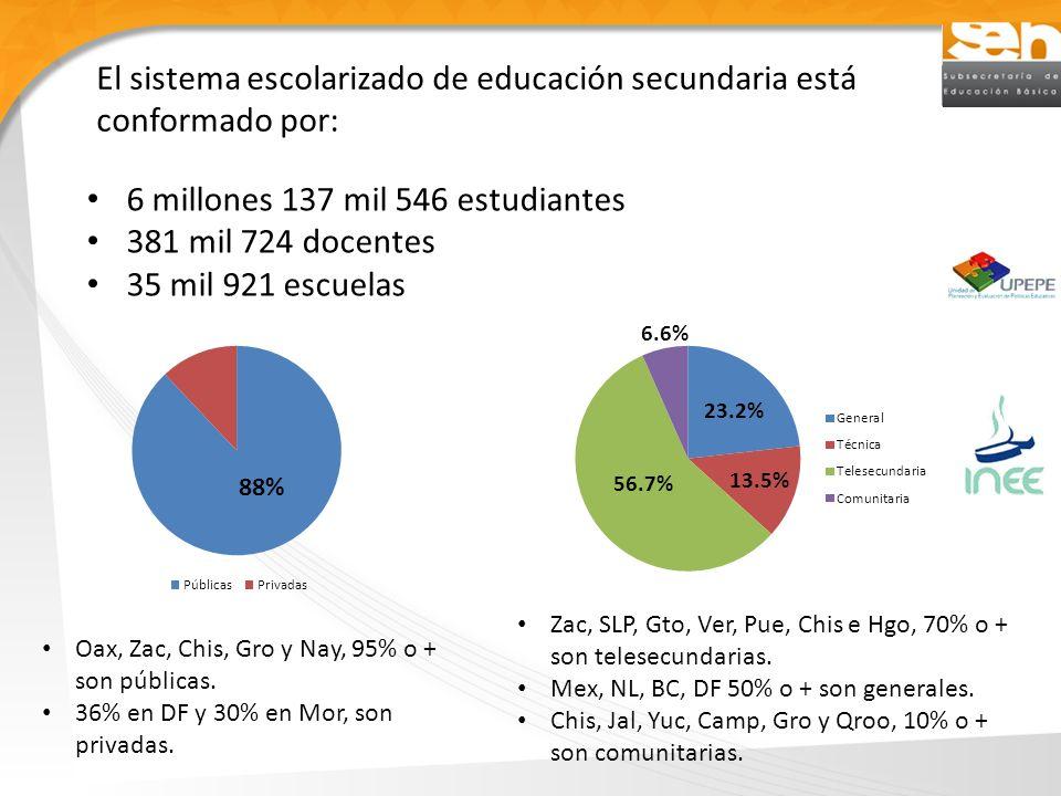 El sistema escolarizado de educación secundaria está conformado por: