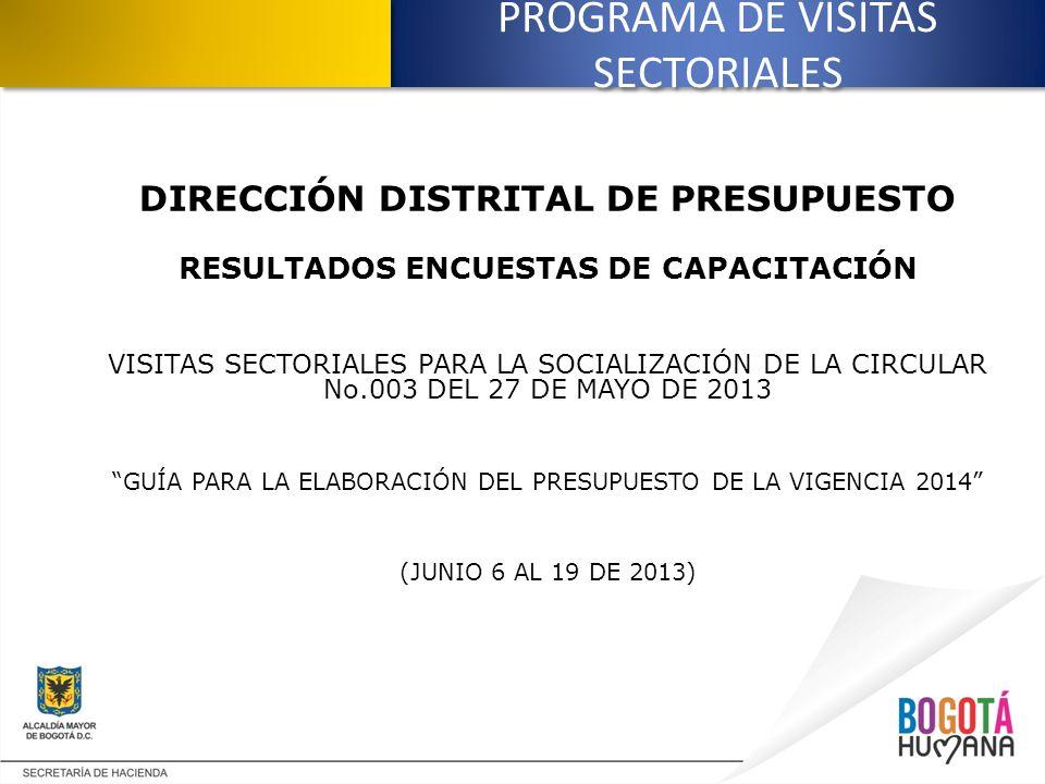 PROGRAMA DE VISITAS SECTORIALES