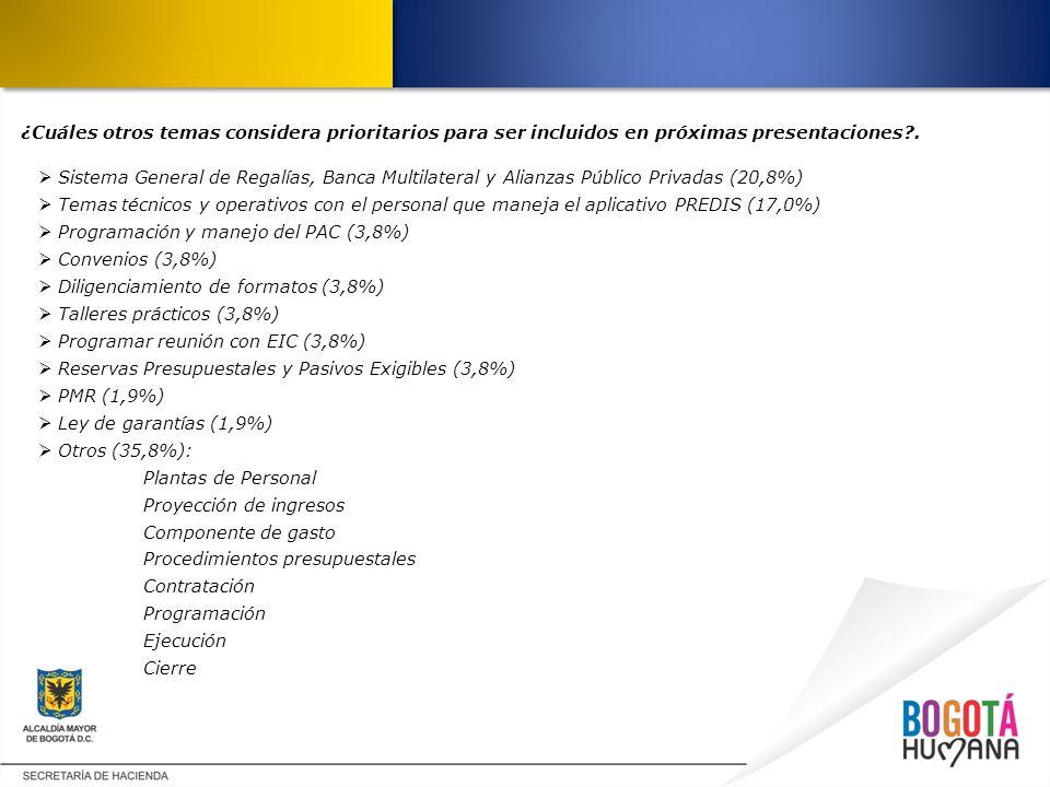¿Cuáles otros temas considera prioritarios para ser incluidos en próximas presentaciones .