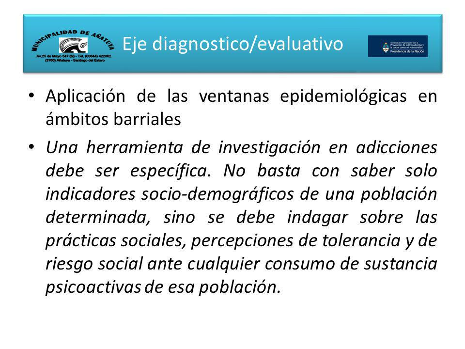 Eje diagnostico/evaluativo