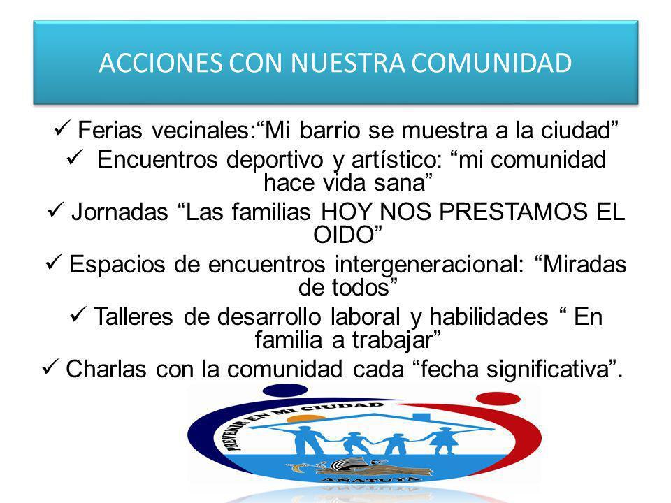 ACCIONES CON NUESTRA COMUNIDAD