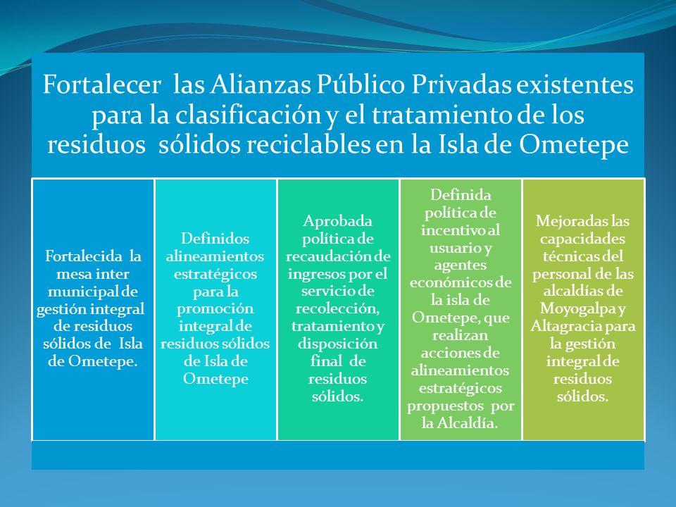 Fortalecer las Alianzas Público Privadas existentes para la clasificación y el tratamiento de los residuos sólidos reciclables en la Isla de Ometepe