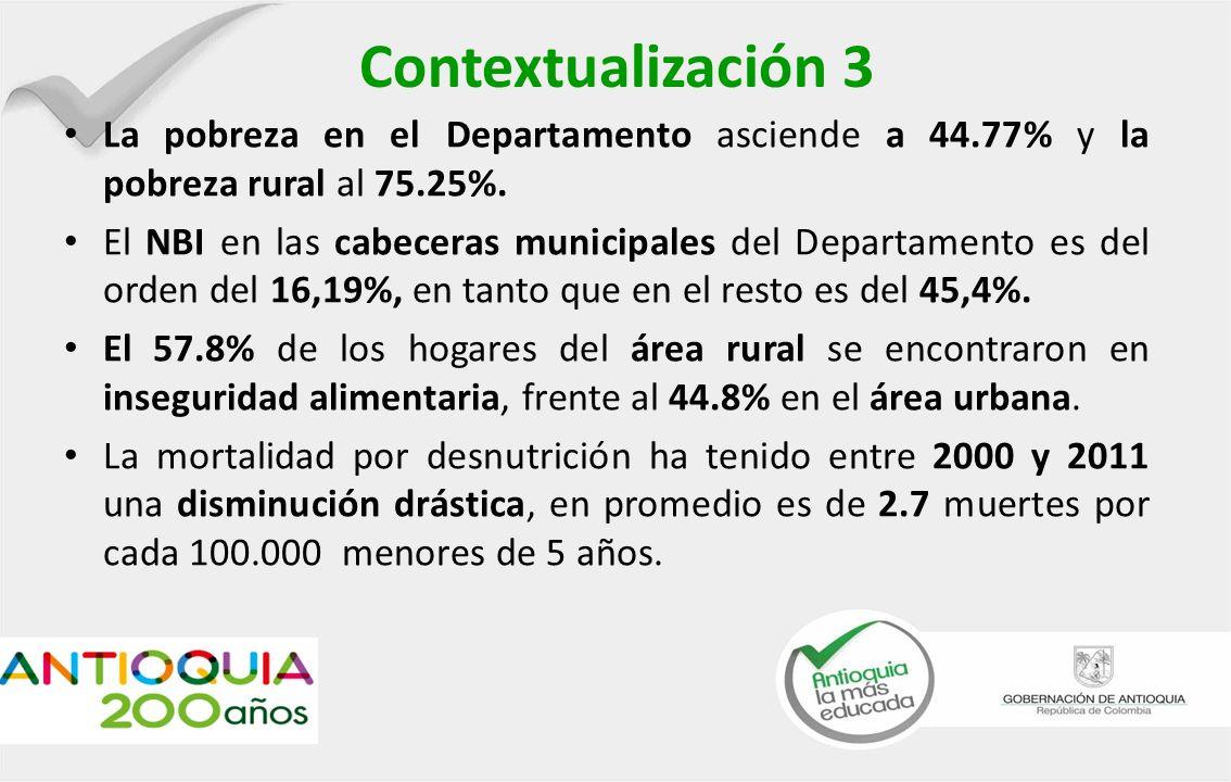 Contextualización 3 La pobreza en el Departamento asciende a 44.77% y la pobreza rural al 75.25%.