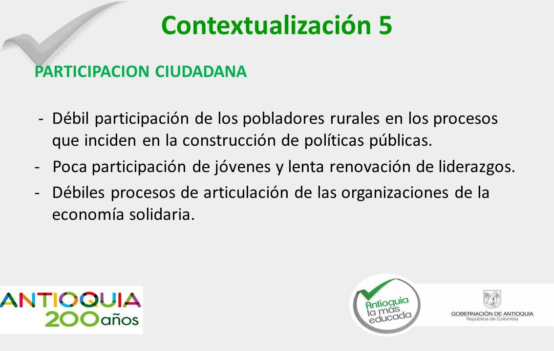 Contextualización 5