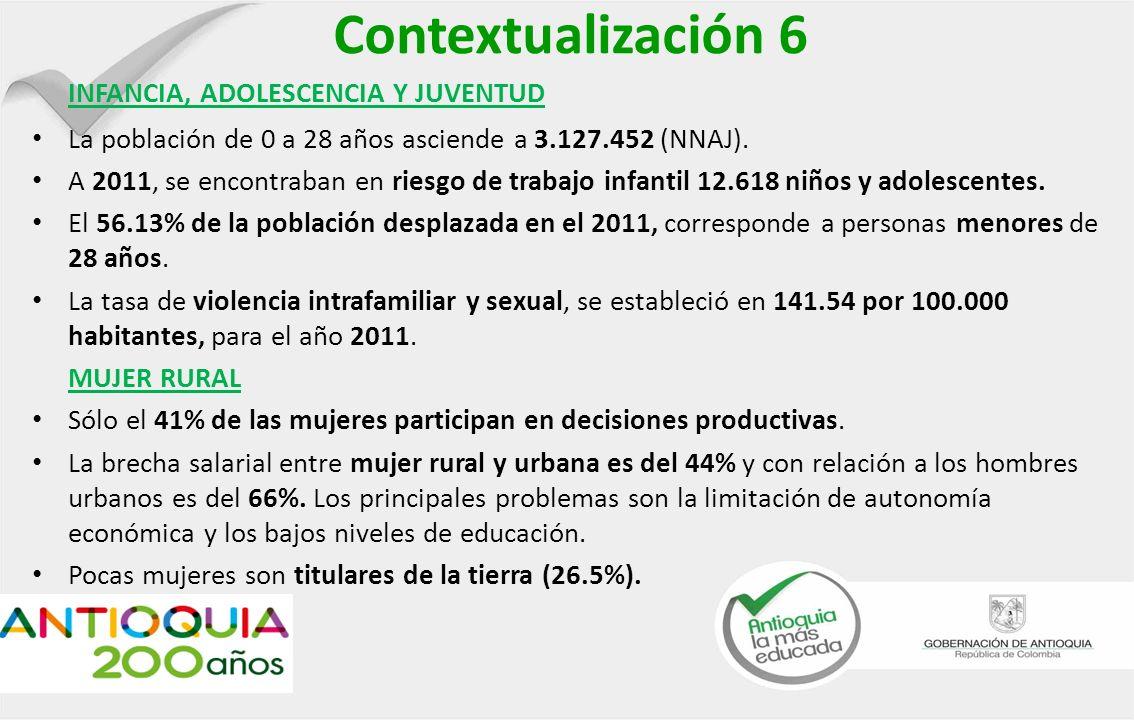 Contextualización 6 INFANCIA, ADOLESCENCIA Y JUVENTUD