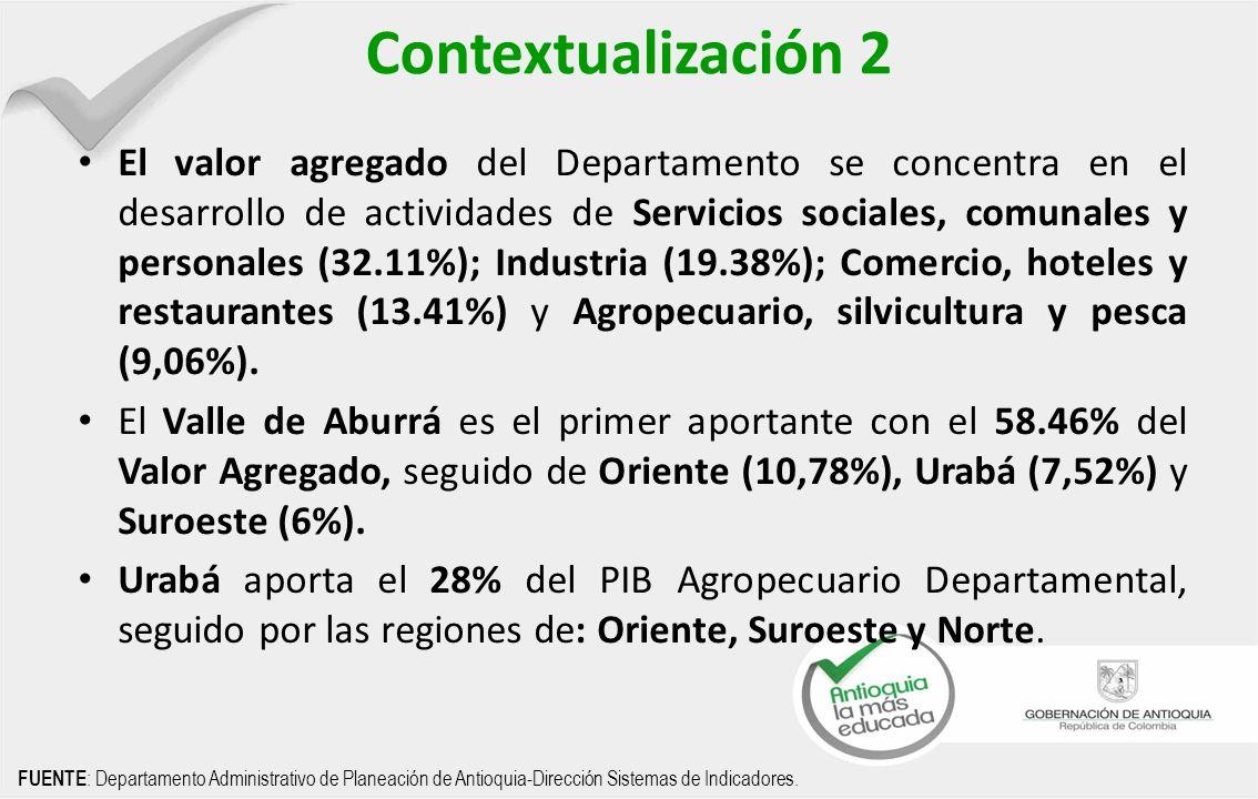 Contextualización 2