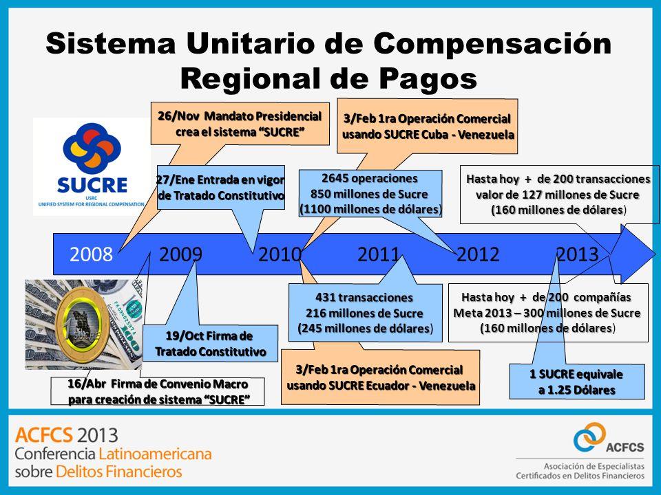 Sistema Unitario de Compensación Regional de Pagos