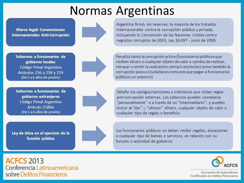 Normas Argentinas Marco legal: Convenciones Internacionales Anti-Corrupción.
