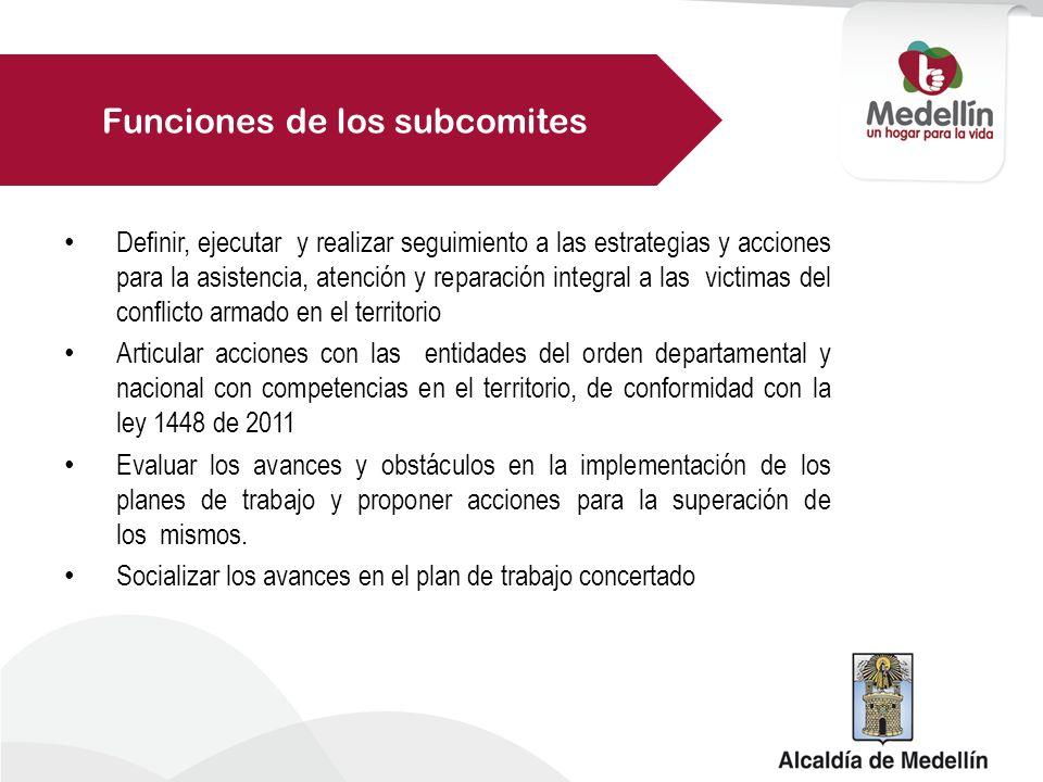 Funciones de los subcomites