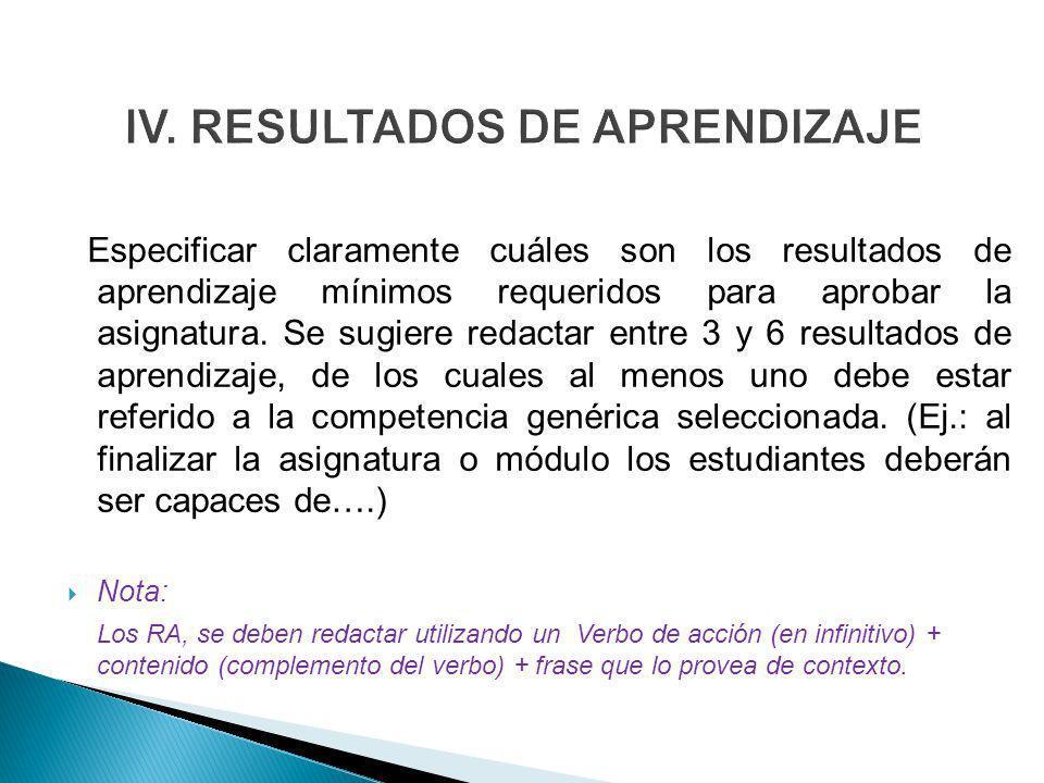 IV. RESULTADOS DE APRENDIZAJE