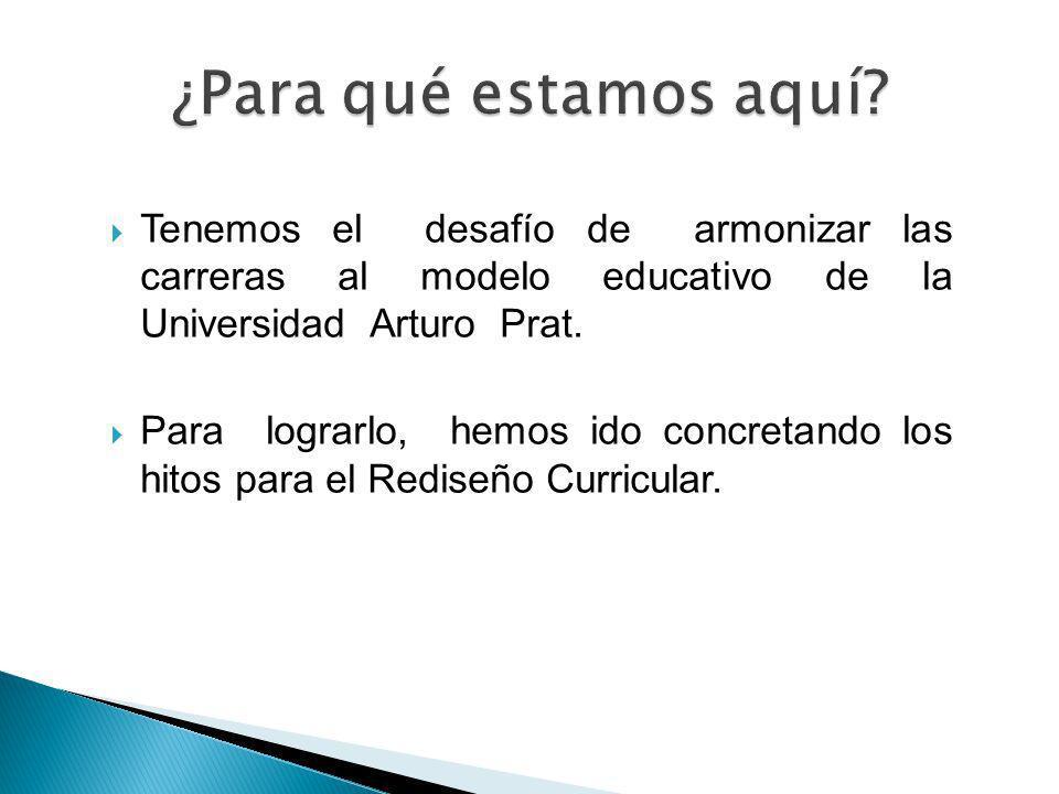 ¿Para qué estamos aquí Tenemos el desafío de armonizar las carreras al modelo educativo de la Universidad Arturo Prat.