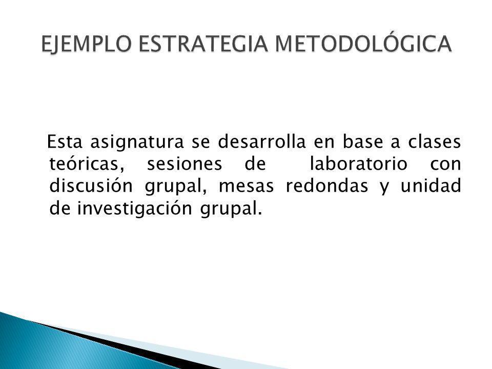 EJEMPLO ESTRATEGIA METODOLÓGICA