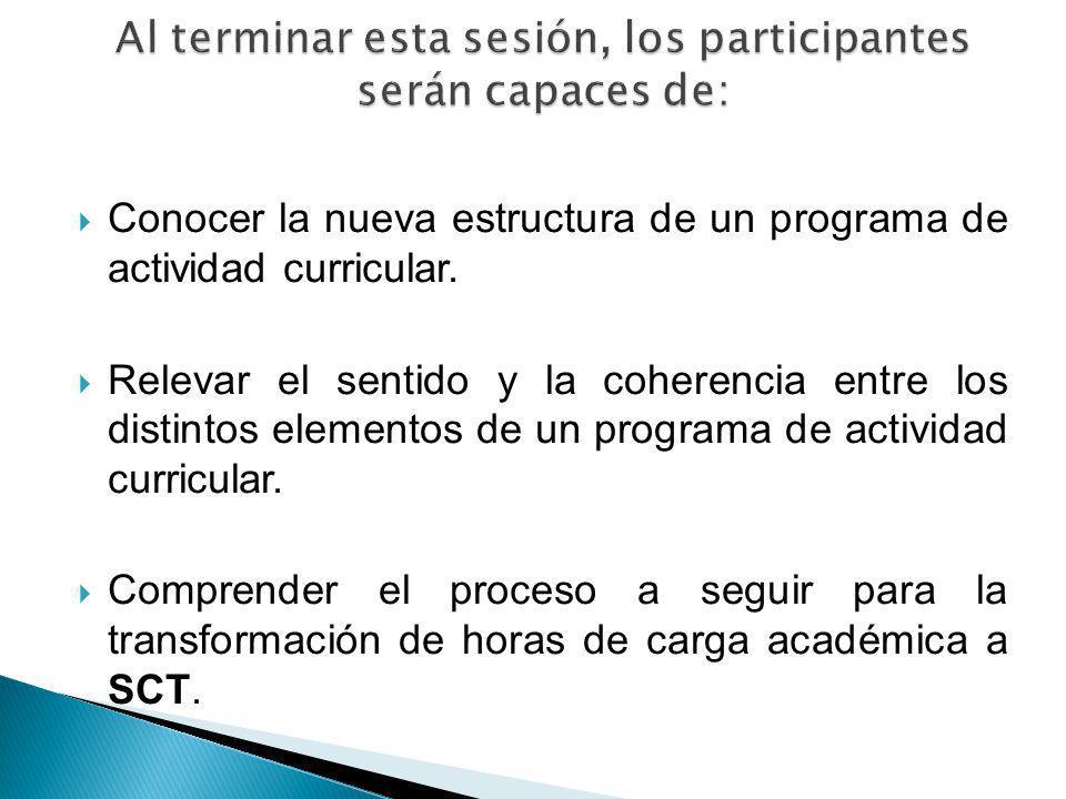 Al terminar esta sesión, los participantes serán capaces de: