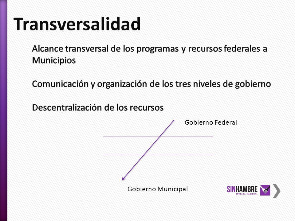 Transversalidad Alcance transversal de los programas y recursos federales a Municipios. Comunicación y organización de los tres niveles de gobierno.