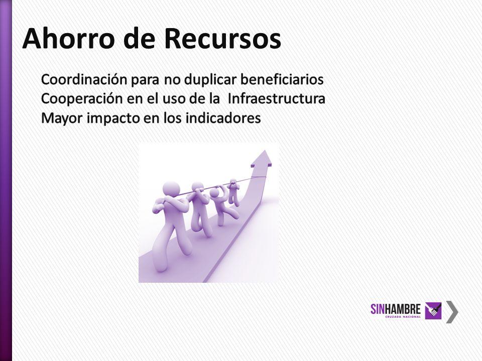 Ahorro de Recursos Coordinación para no duplicar beneficiarios