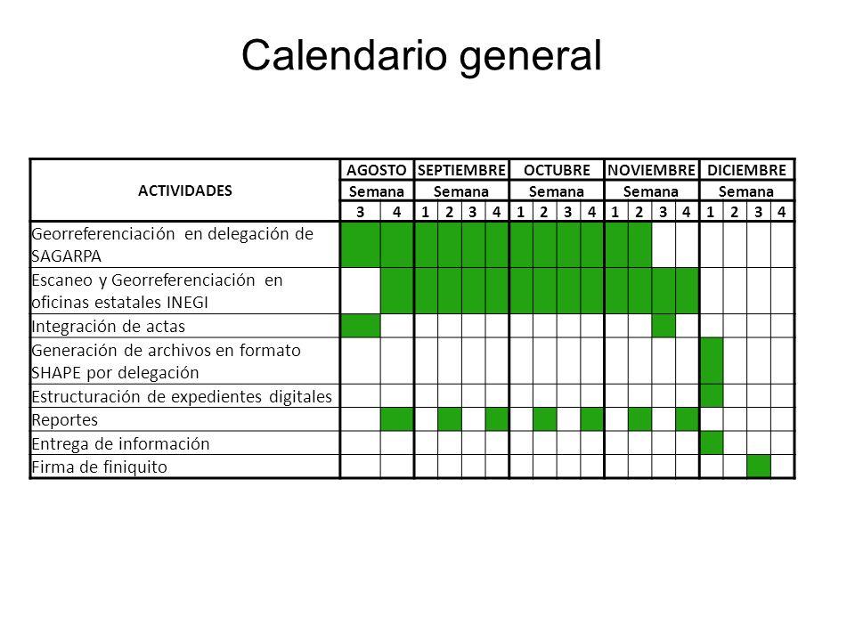 Calendario general Georreferenciación en delegación de SAGARPA