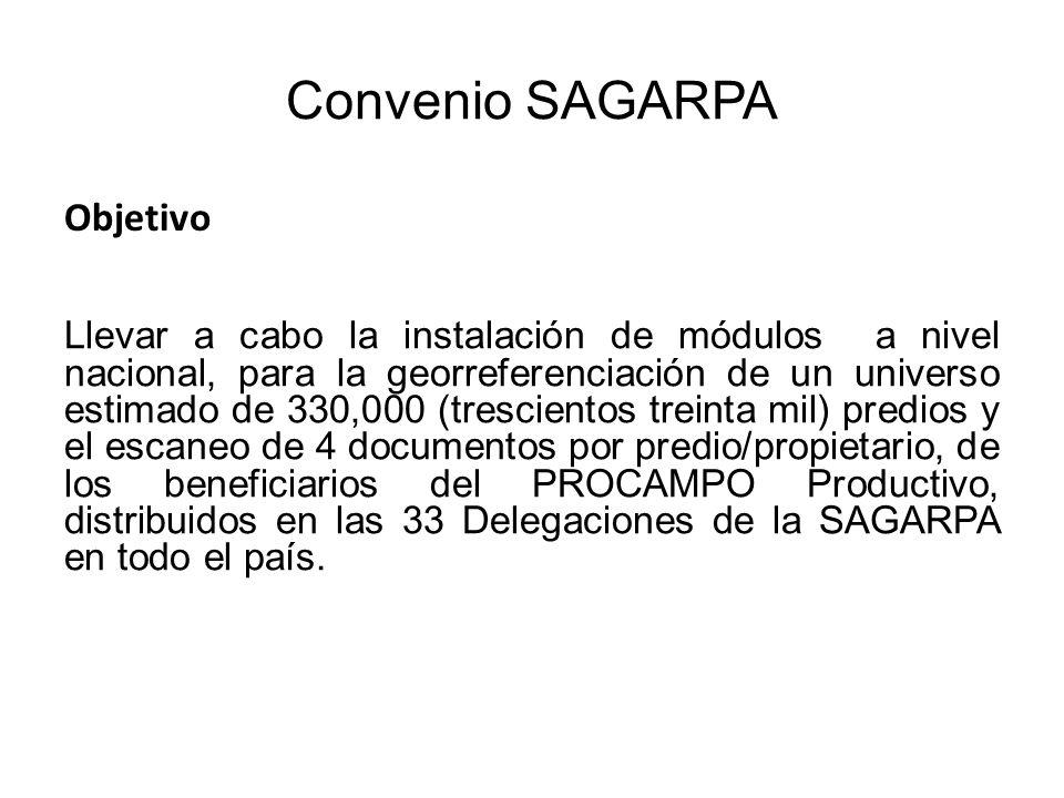 Convenio SAGARPA Objetivo