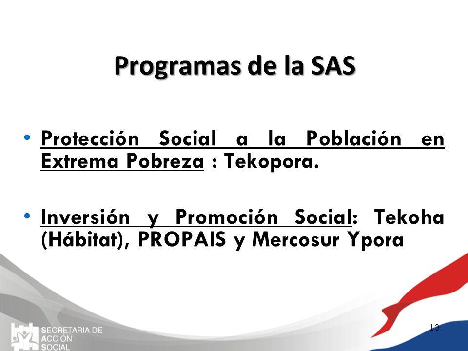 Programas de la SAS Protección Social a la Población en Extrema Pobreza : Tekopora.