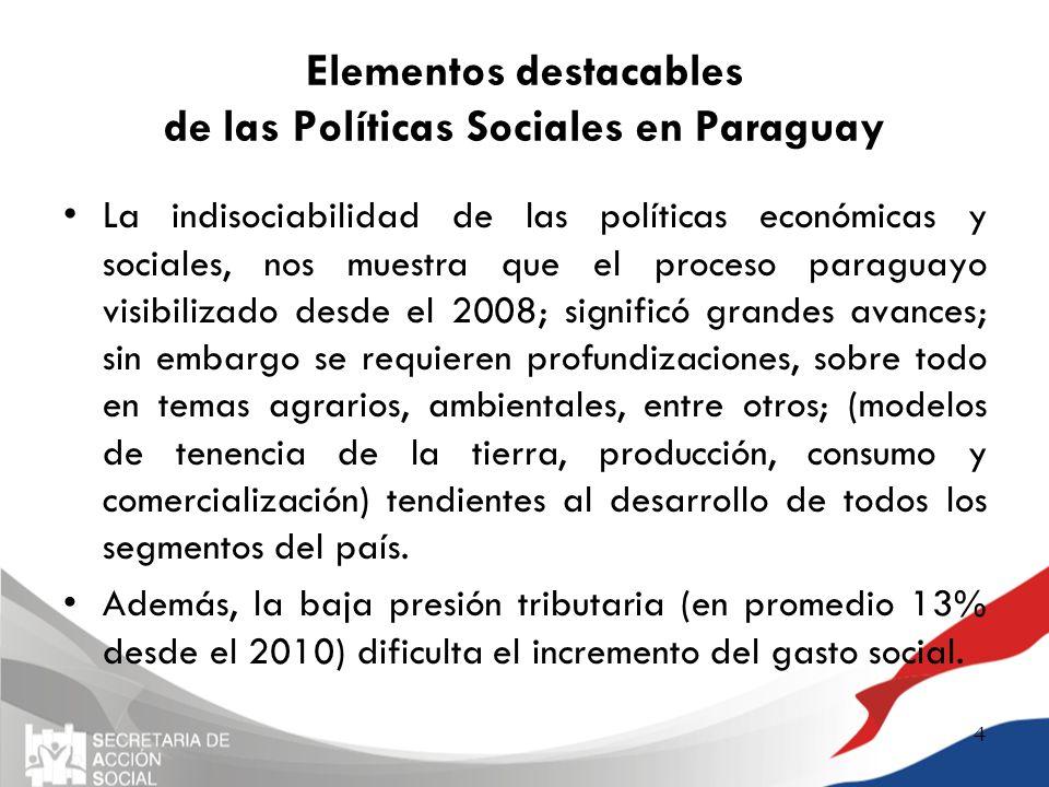 Elementos destacables de las Políticas Sociales en Paraguay