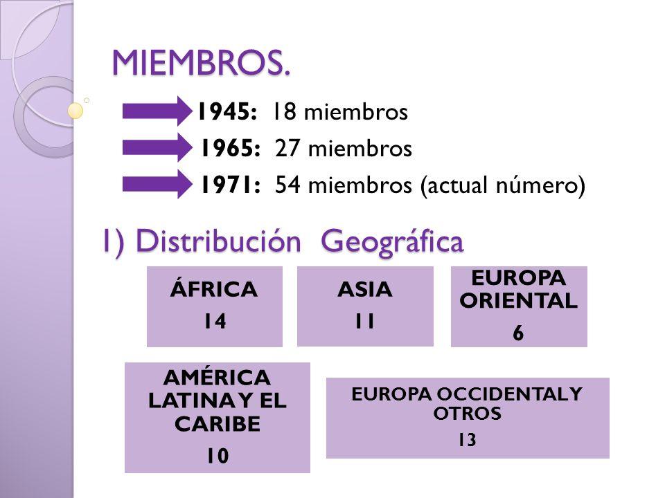 1945: 18 miembros 1965: 27 miembros 1971: 54 miembros (actual número)