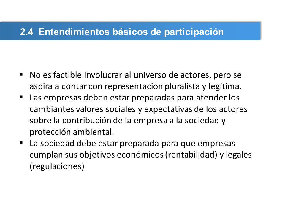2.4 Entendimientos básicos de participación