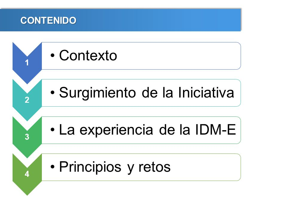 CONTENIDO 1 2 3 4 Contexto Surgimiento de la Iniciativa