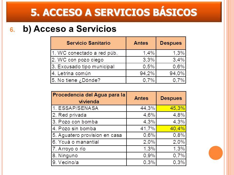 5. ACCESO A SERVICIOS BÁSICOS