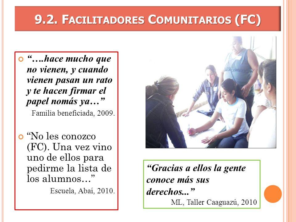 9.2. Facilitadores Comunitarios (FC)