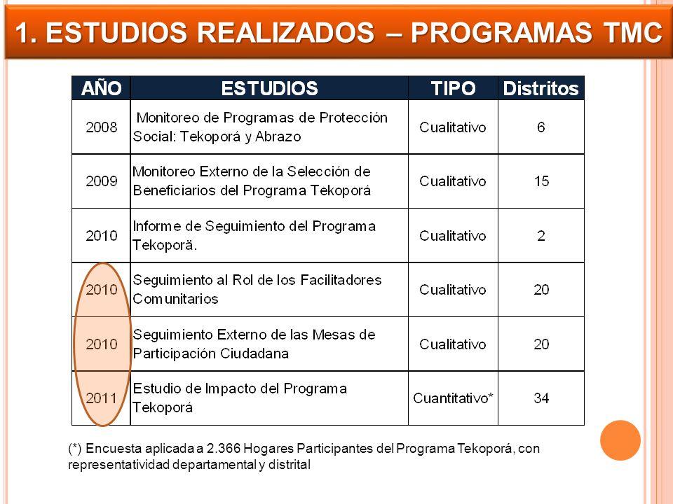 1. ESTUDIOS REALIZADOS – PROGRAMAS TMC