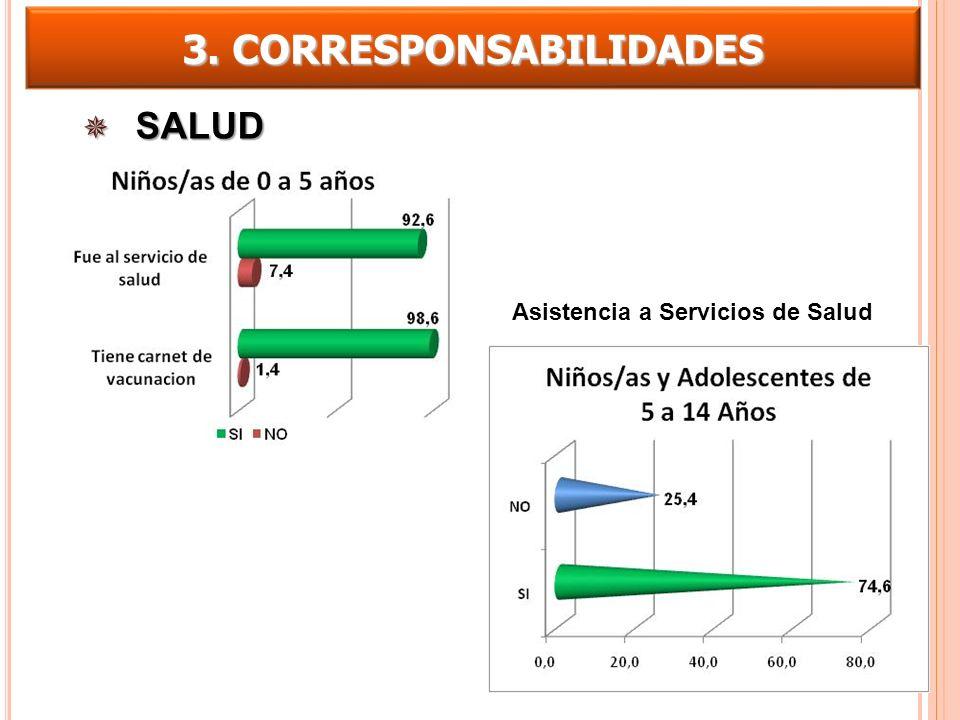 3. CORRESPONSABILIDADES