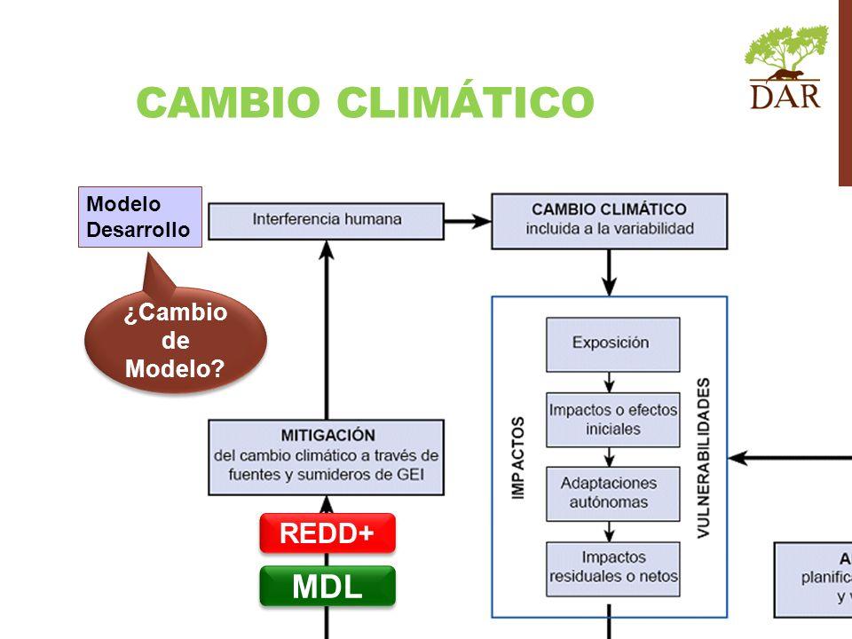 Cambio CLIMÁTICO Modelo Desarrollo ¿Cambio de Modelo REDD+ MDL