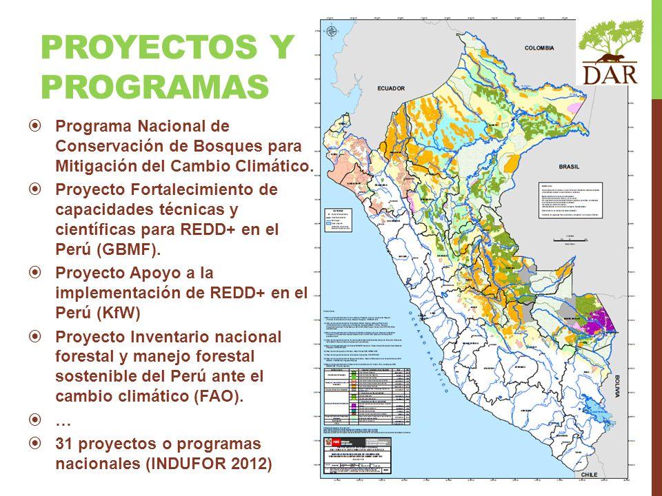 Proyectos y programas Programa Nacional de Conservación de Bosques para Mitigación del Cambio Climático.