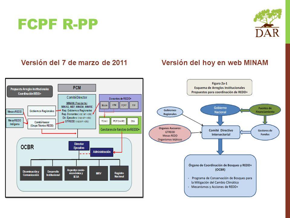 FCPF r-pP Versión del 7 de marzo de 2011 Versión del hoy en web MINAM