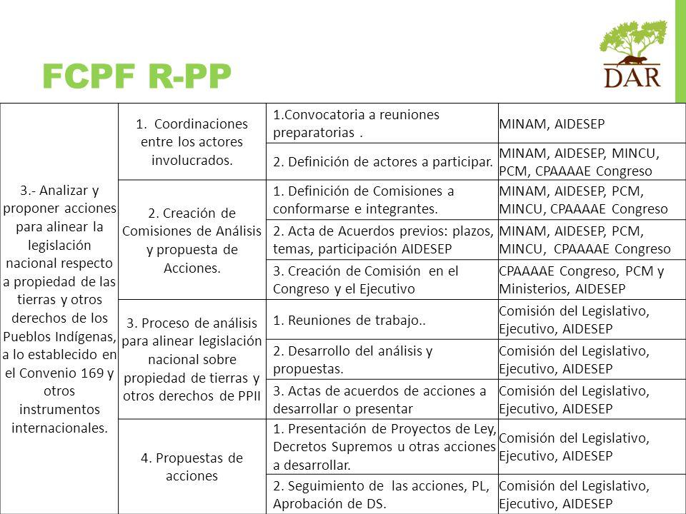 FCPF r-PP